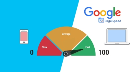 How To Increase The Speed Of Your Magento Store And What Should Be Google Speed Test Rank?