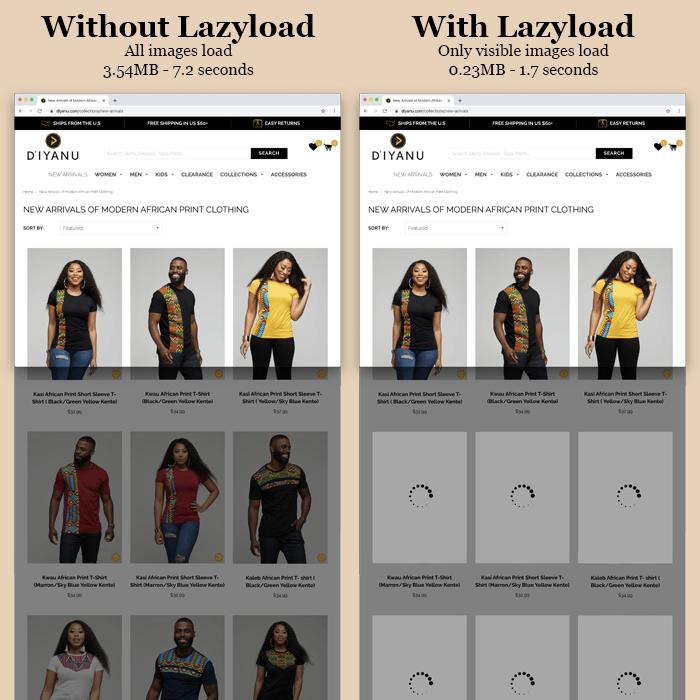 lazy load eCommerce